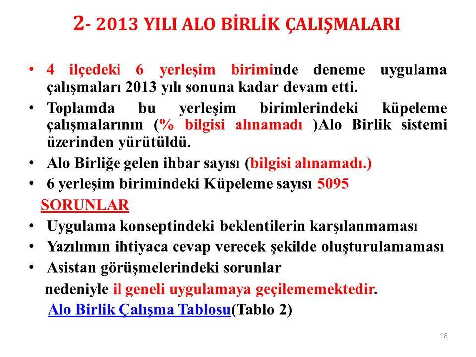 2- 2013 YILI ALO BİRLİK ÇALIŞMALARI