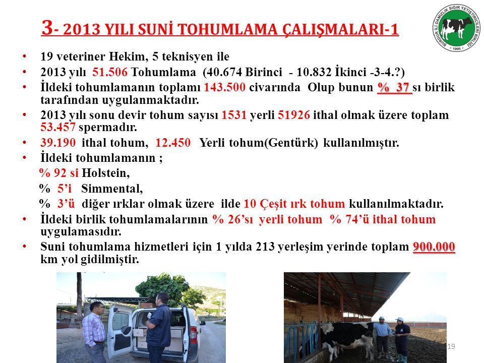 3- 2013 YILI SUNİ TOHUMLAMA ÇALIŞMALARI-1