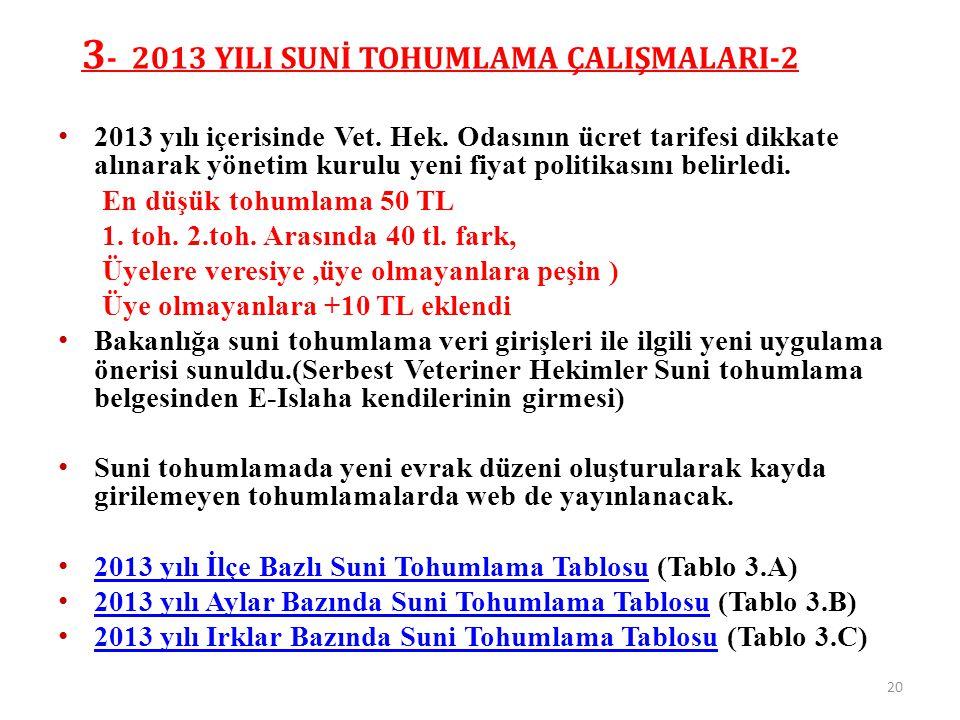 3- 2013 YILI SUNİ TOHUMLAMA ÇALIŞMALARI-2