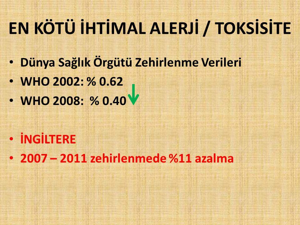 EN KÖTÜ İHTİMAL ALERJİ / TOKSİSİTE