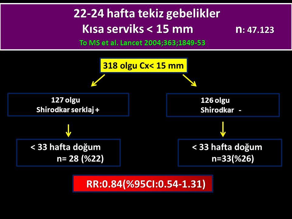 22-24 hafta tekiz gebelikler Kısa serviks < 15 mm n: 47.123