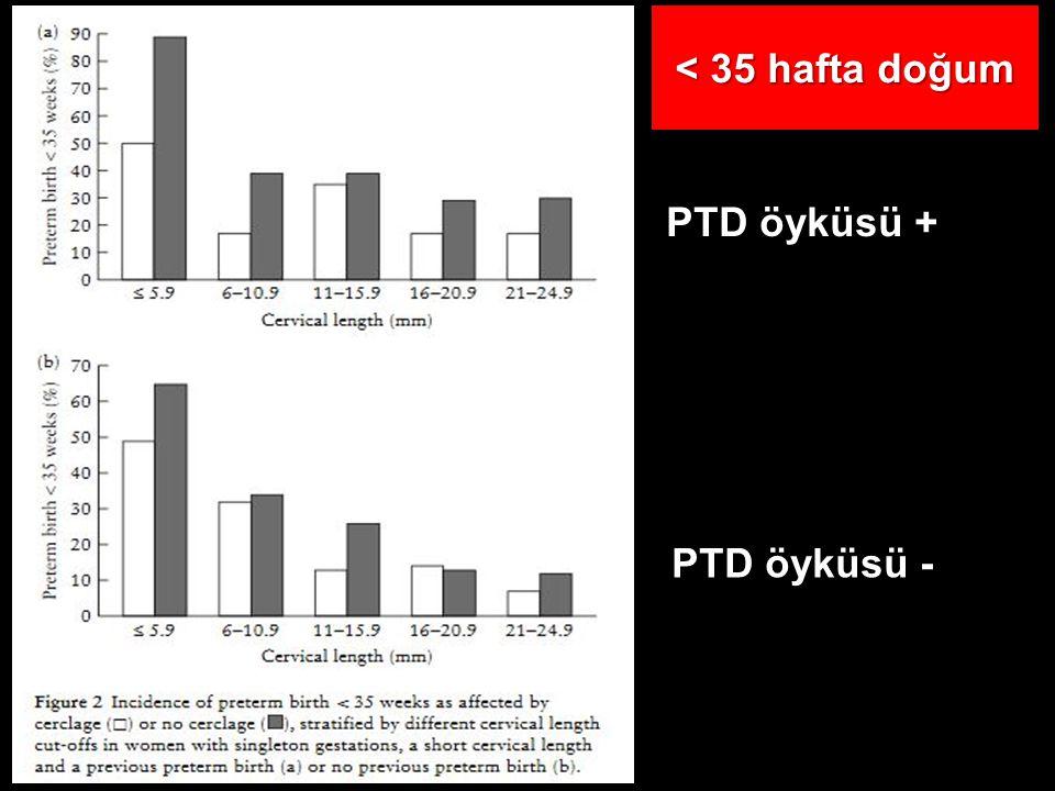 < 35 hafta doğum PTD öyküsü + PTD öyküsü -