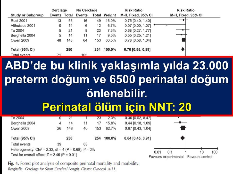 Perinatal ölüm için NNT: 20