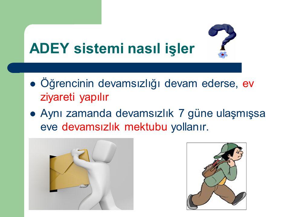 ADEY sistemi nasıl işler