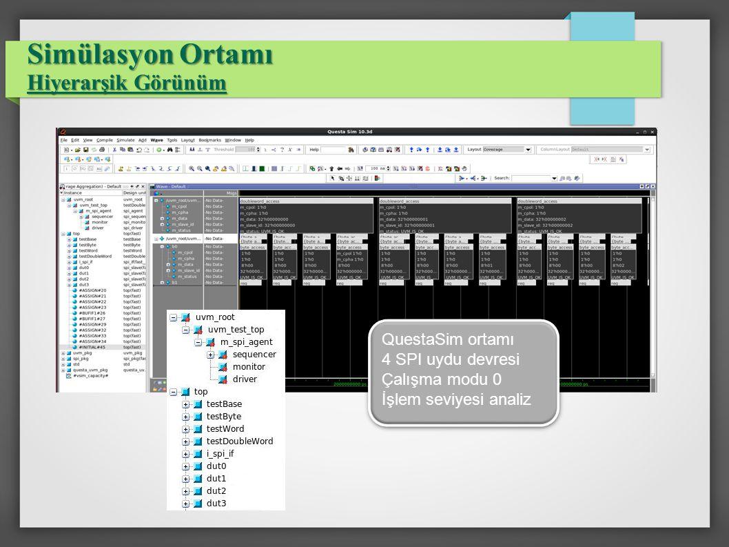 Simülasyon Ortamı Hiyerarşik Görünüm QuestaSim ortamı