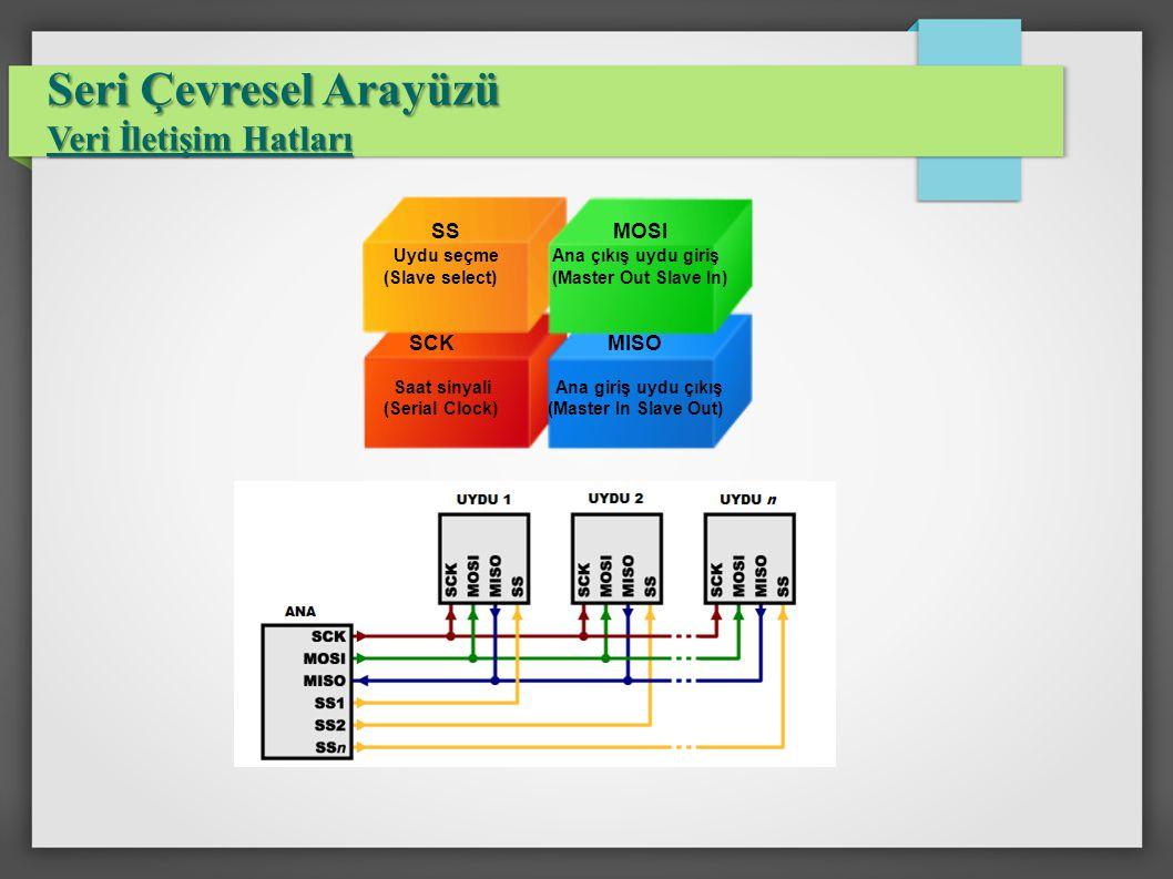 Seri Çevresel Arayüzü Veri İletişim Hatları SS MOSI