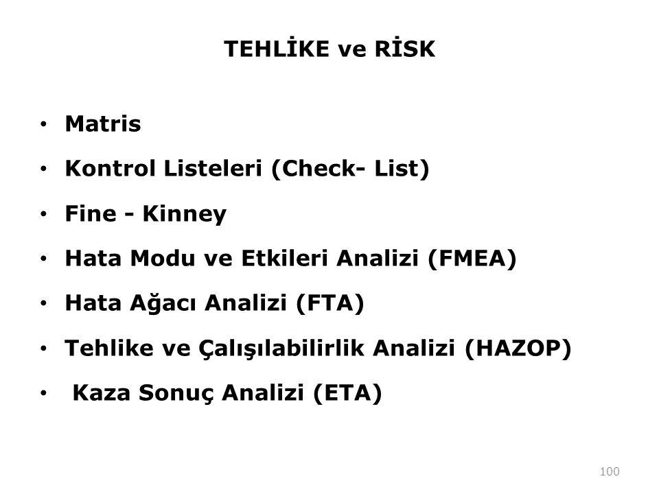TEHLİKE ve RİSK Matris. Kontrol Listeleri (Check- List) Fine - Kinney. Hata Modu ve Etkileri Analizi (FMEA)