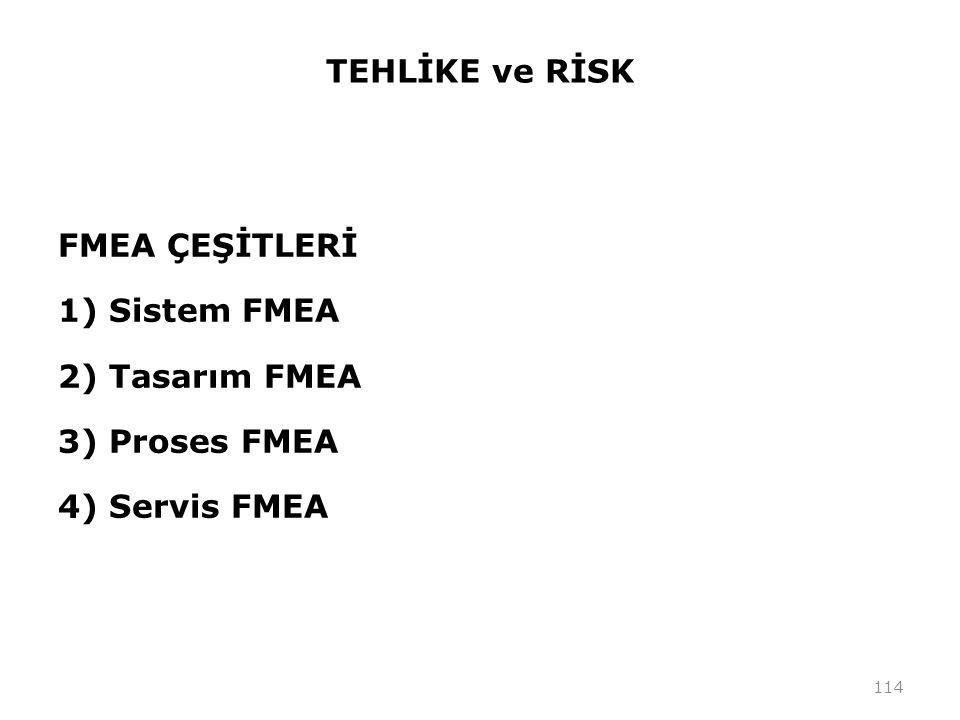 TEHLİKE ve RİSK FMEA ÇEŞİTLERİ 1) Sistem FMEA 2) Tasarım FMEA 3) Proses FMEA 4) Servis FMEA