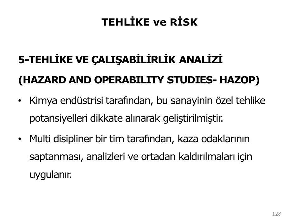 TEHLİKE ve RİSK 5-TEHLİKE VE ÇALIŞABİLİRLİK ANALİZİ. (HAZARD AND OPERABILITY STUDIES- HAZOP)