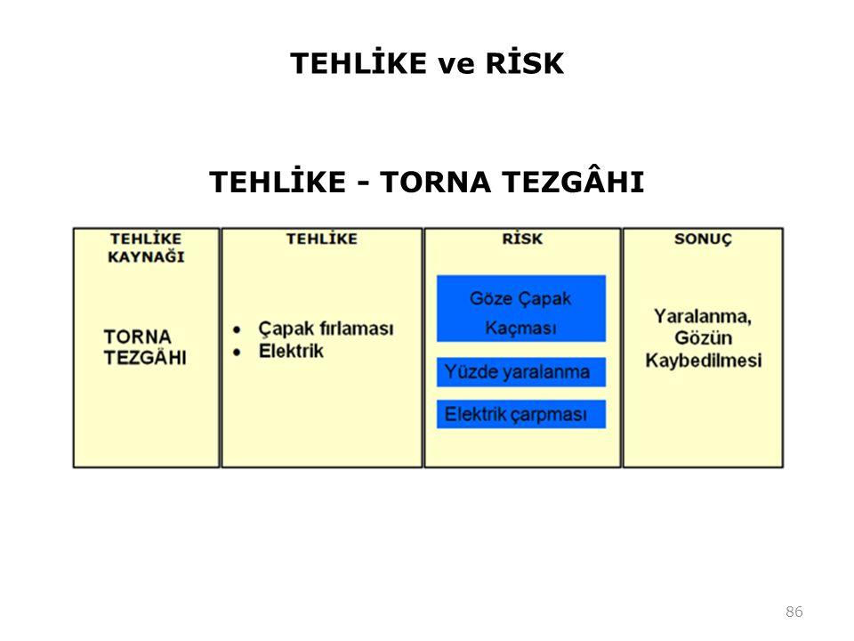 TEHLİKE - TORNA TEZGÂHI