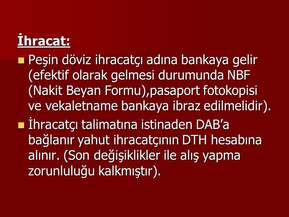 İhracat: