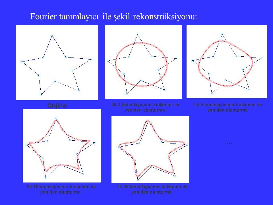 Fourier tanımlayıcı ile şekil rekonstrüksiyonu: