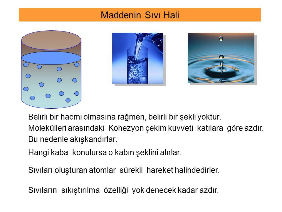 Maddenin Sıvı Hali Belirli bir hacmi olmasına rağmen, belirli bir şekli yoktur.