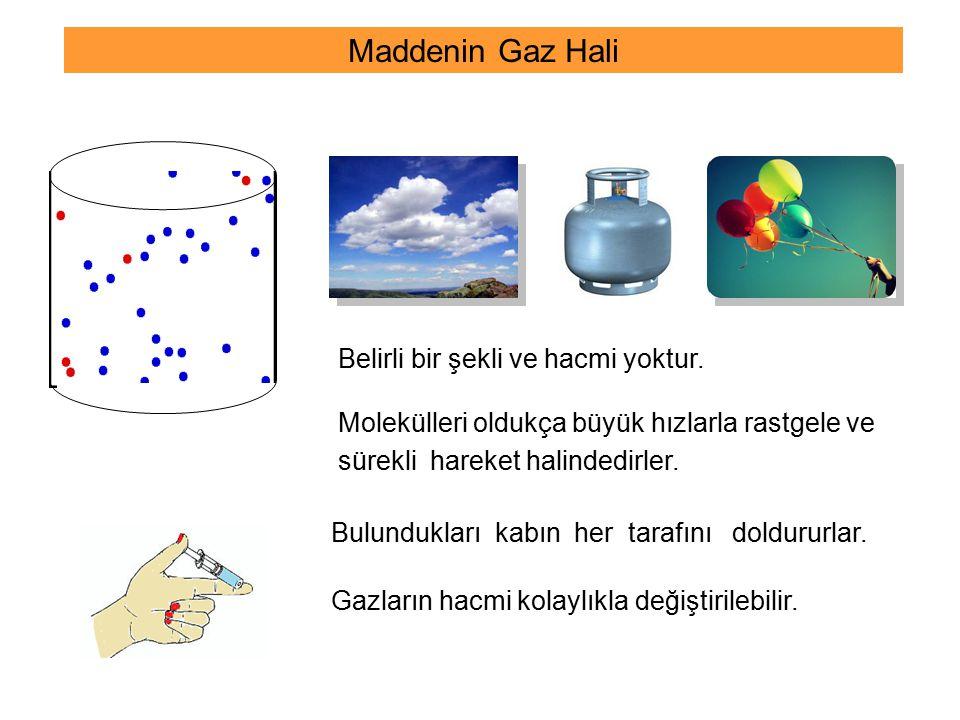 Maddenin Gaz Hali Belirli bir şekli ve hacmi yoktur.