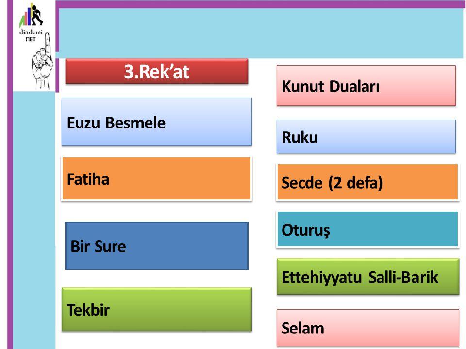 3.Rek'at Kunut Duaları Euzu Besmele Ruku Fatiha Secde (2 defa) Oturuş