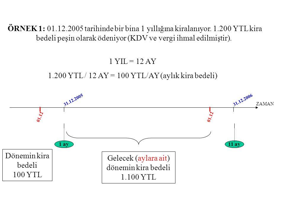 1.200 YTL / 12 AY = 100 YTL/AY (aylık kira bedeli)