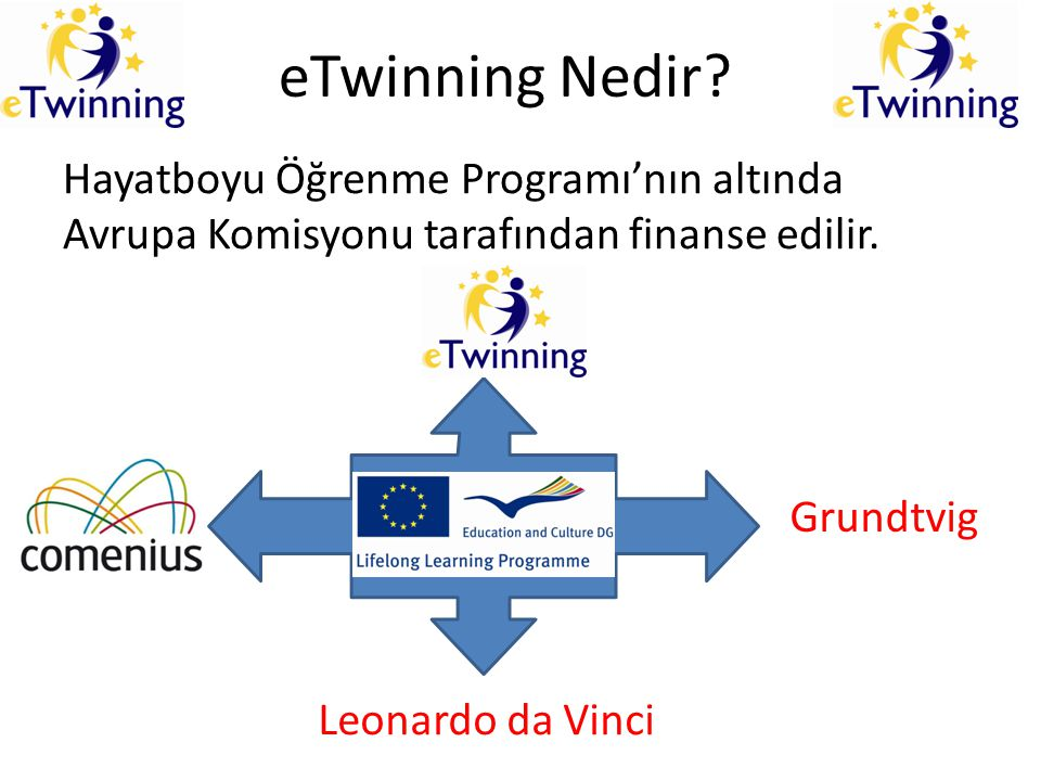 eTwinning Nedir Hayatboyu Öğrenme Programı'nın altında Avrupa Komisyonu tarafından finanse edilir.