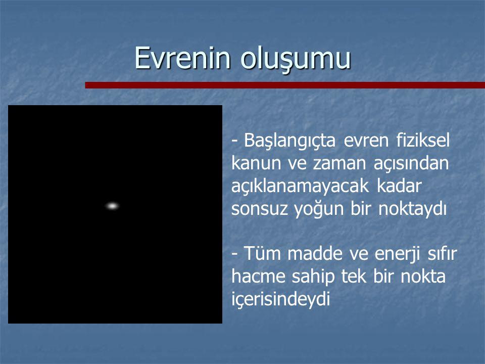 Evrenin oluşumu - Başlangıçta evren fiziksel kanun ve zaman açısından açıklanamayacak kadar sonsuz yoğun bir noktaydı.