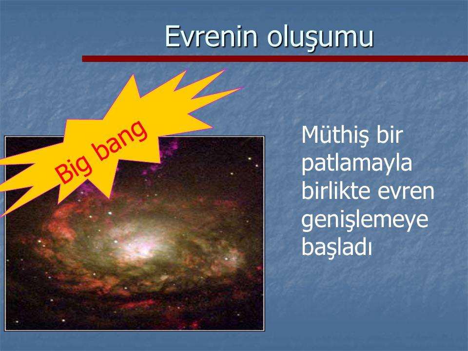Evrenin oluşumu Big bang