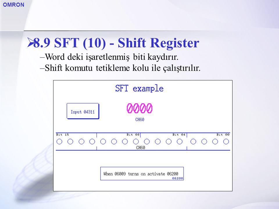 8.9 SFT (10) - Shift Register Word deki işaretlenmiş biti kaydırır.