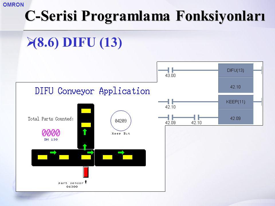 C-Serisi Programlama Fonksiyonları