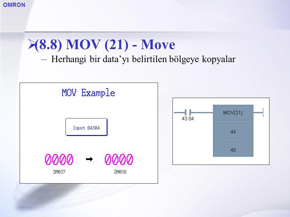(8.8) MOV (21) - Move Herhangi bir data'yı belirtilen bölgeye kopyalar