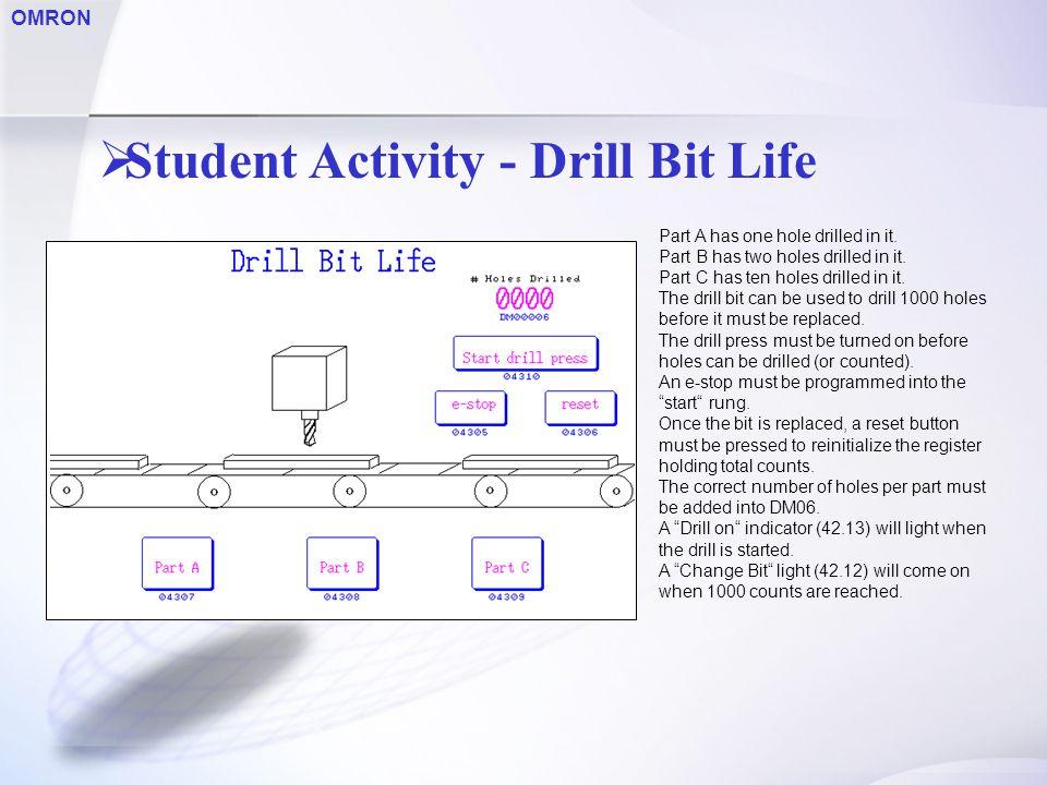 Student Activity - Drill Bit Life