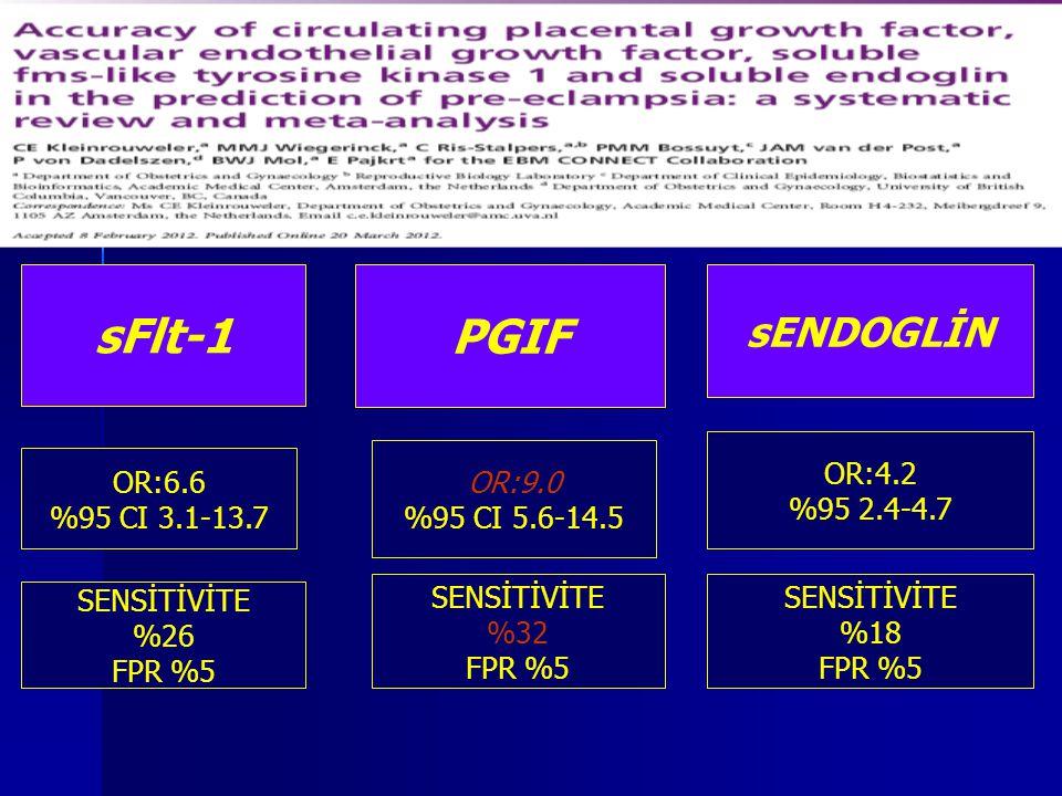 sFlt-1 PGIF sENDOGLİN OR:4.2 %95 2.4-4.7 OR:9.0 %95 CI 5.6-14.5 OR:6.6