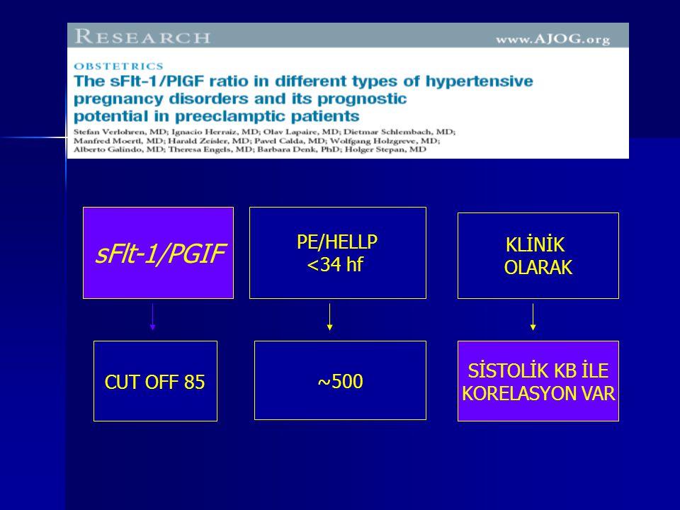 sFlt-1/PGIF PE/HELLP KLİNİK <34 hf OLARAK SİSTOLİK KB İLE