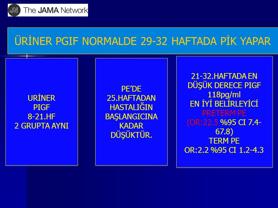 ÜRİNER PGIF NORMALDE 29-32 HAFTADA PİK YAPAR