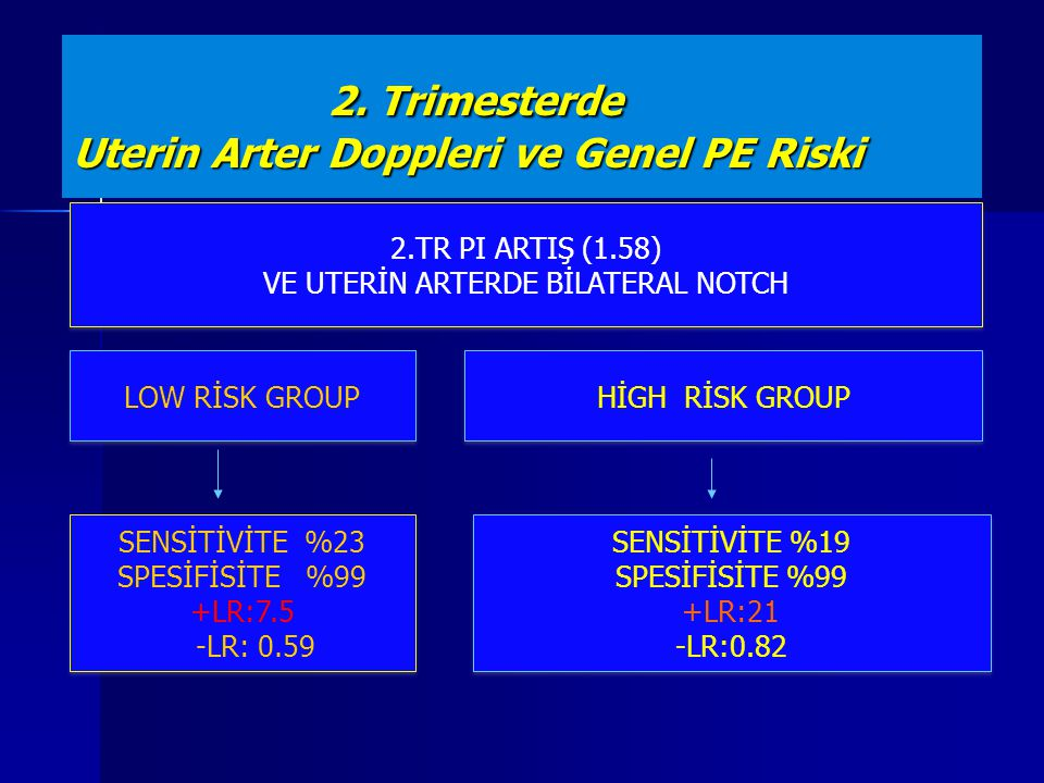 2. Trimesterde Uterin Arter Doppleri ve Genel PE Riski