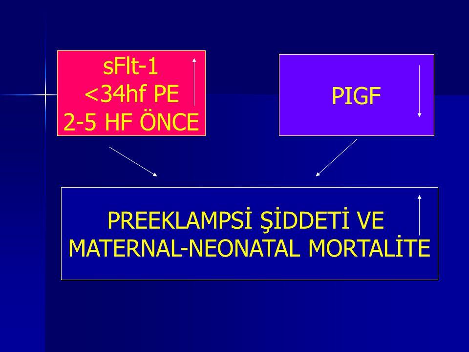 PREEKLAMPSİ ŞİDDETİ VE MATERNAL-NEONATAL MORTALİTE