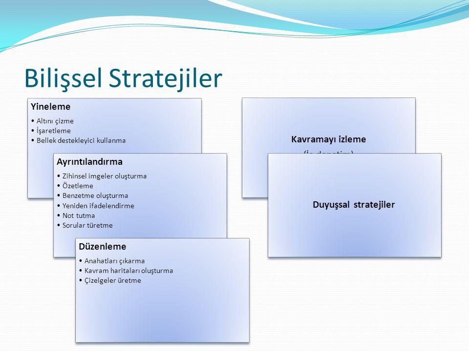 Bilişsel Stratejiler Yineleme Kavramayı izleme (İç denetim)