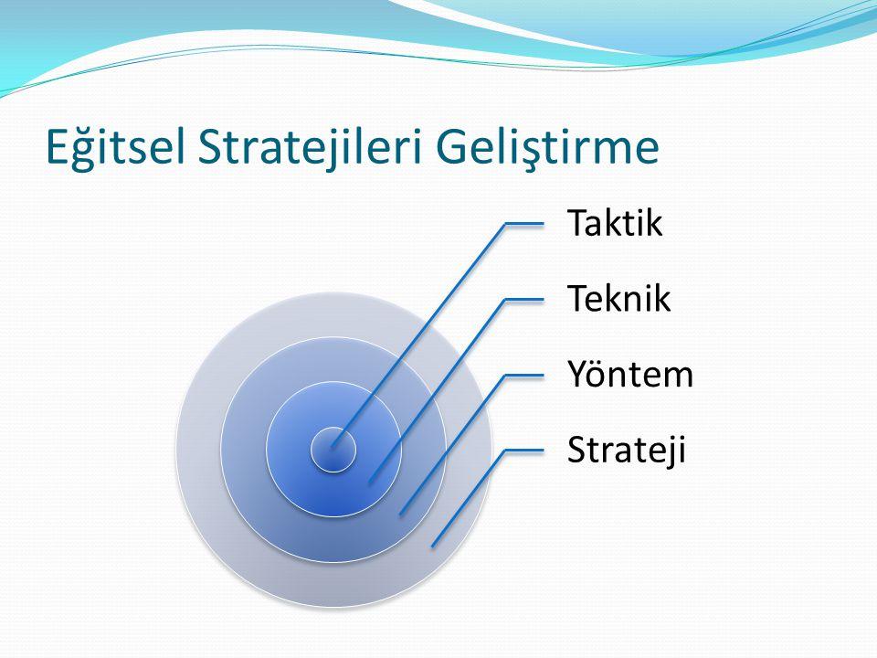 Eğitsel Stratejileri Geliştirme