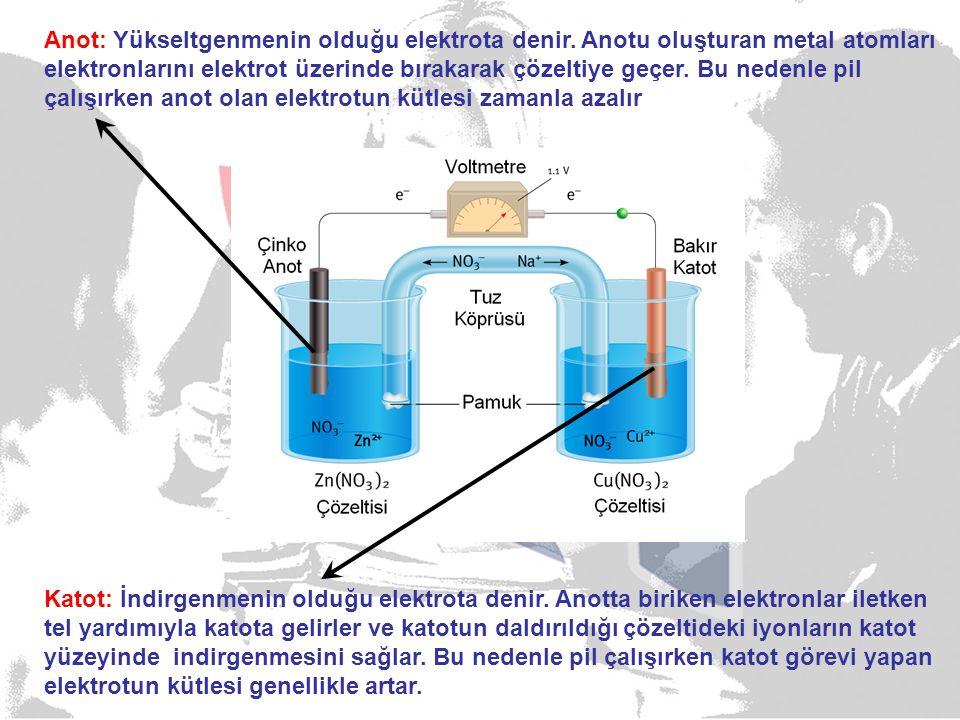 Anot: Yükseltgenmenin olduğu elektrota denir