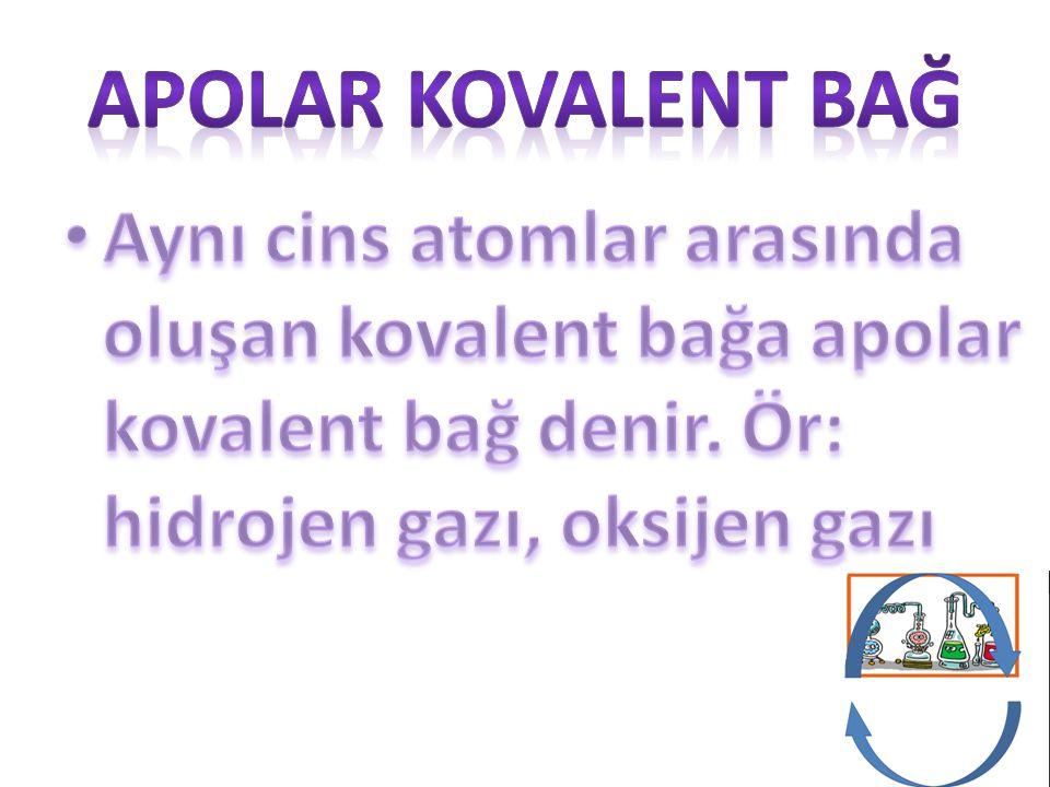 APOLAR KOVALENT BAĞ Aynı cins atomlar arasında oluşan kovalent bağa apolar kovalent bağ denir.