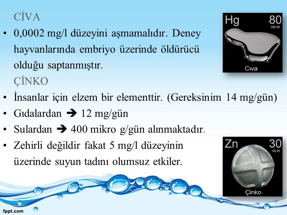CİVA 0,0002 mg/l düzeyini aşmamalıdır. Deney. hayvanlarında embriyo üzerinde öldürücü. olduğu saptanmıştır.