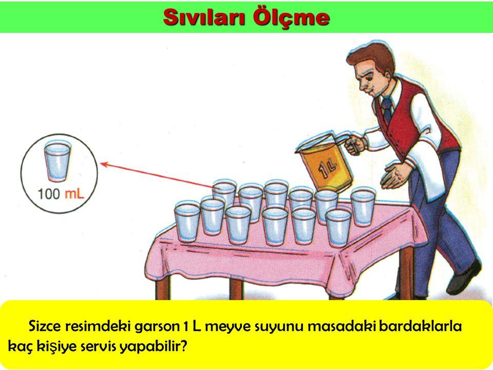 Sıvıları Ölçme Sizce resimdeki garson 1 L meyve suyunu masadaki bardaklarla kaç kişiye servis yapabilir