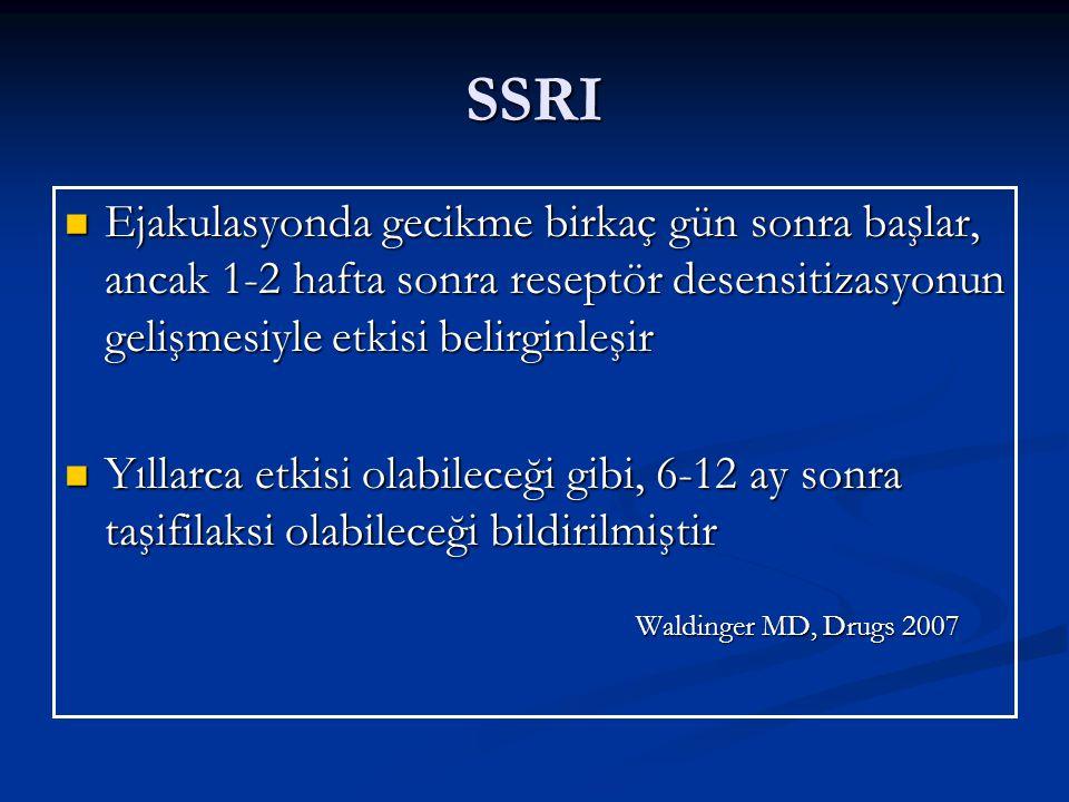 SSRI Ejakulasyonda gecikme birkaç gün sonra başlar, ancak 1-2 hafta sonra reseptör desensitizasyonun gelişmesiyle etkisi belirginleşir.