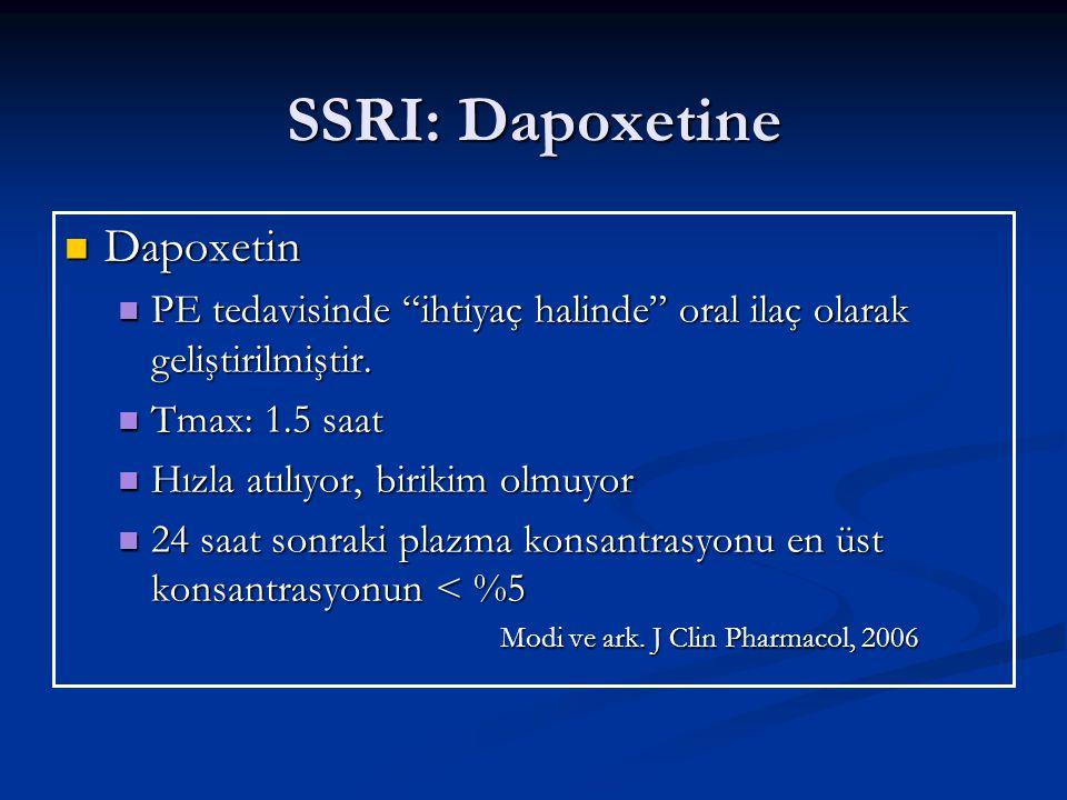SSRI: Dapoxetine Dapoxetin