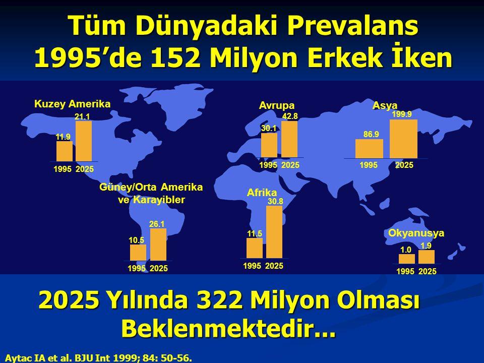 Tüm Dünyadaki Prevalans 1995'de 152 Milyon Erkek İken