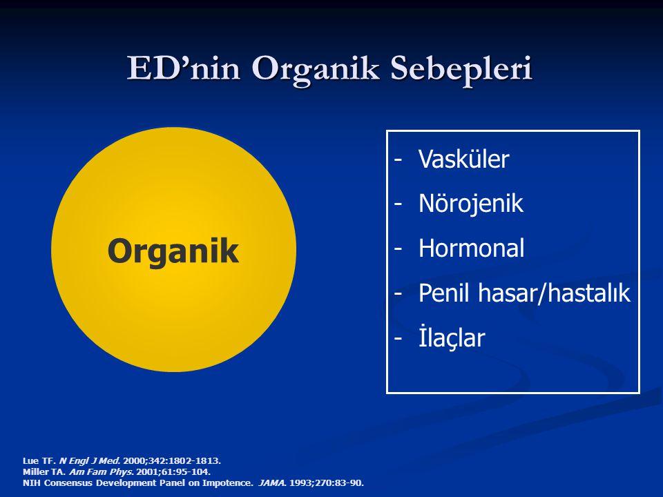 ED'nin Organik Sebepleri