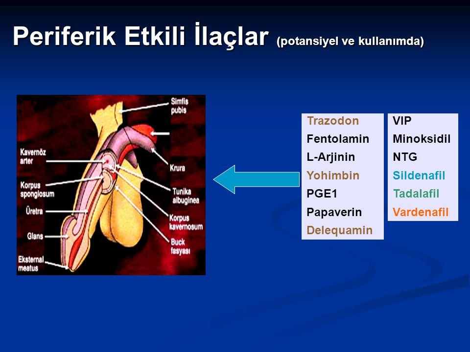 Periferik Etkili İlaçlar (potansiyel ve kullanımda)