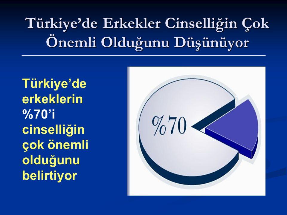 Türkiye'de Erkekler Cinselliğin Çok Önemli Olduğunu Düşünüyor
