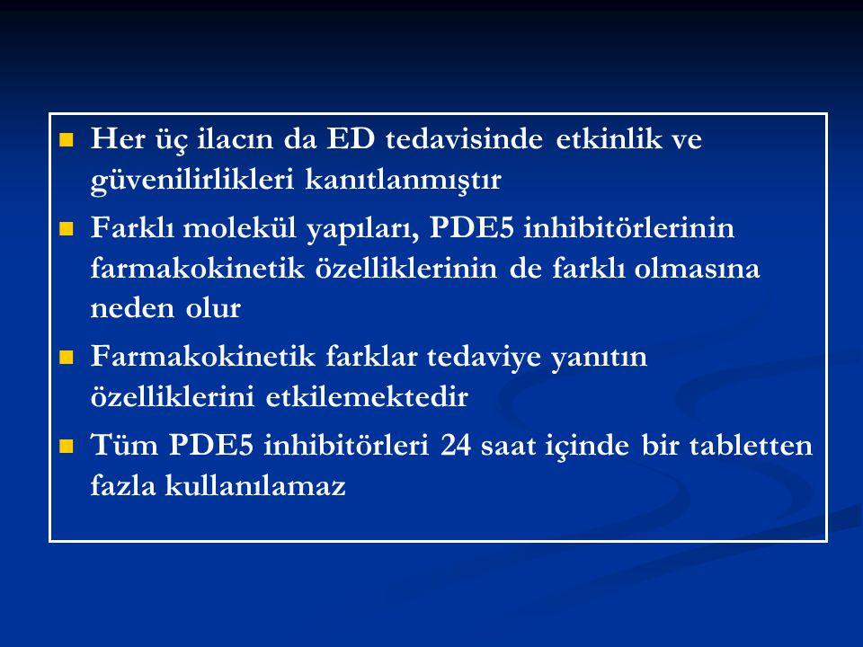 Her üç ilacın da ED tedavisinde etkinlik ve güvenilirlikleri kanıtlanmıştır