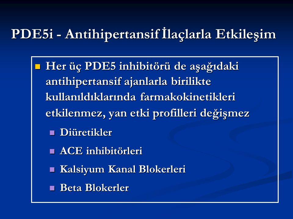 PDE5i - Antihipertansif İlaçlarla Etkileşim