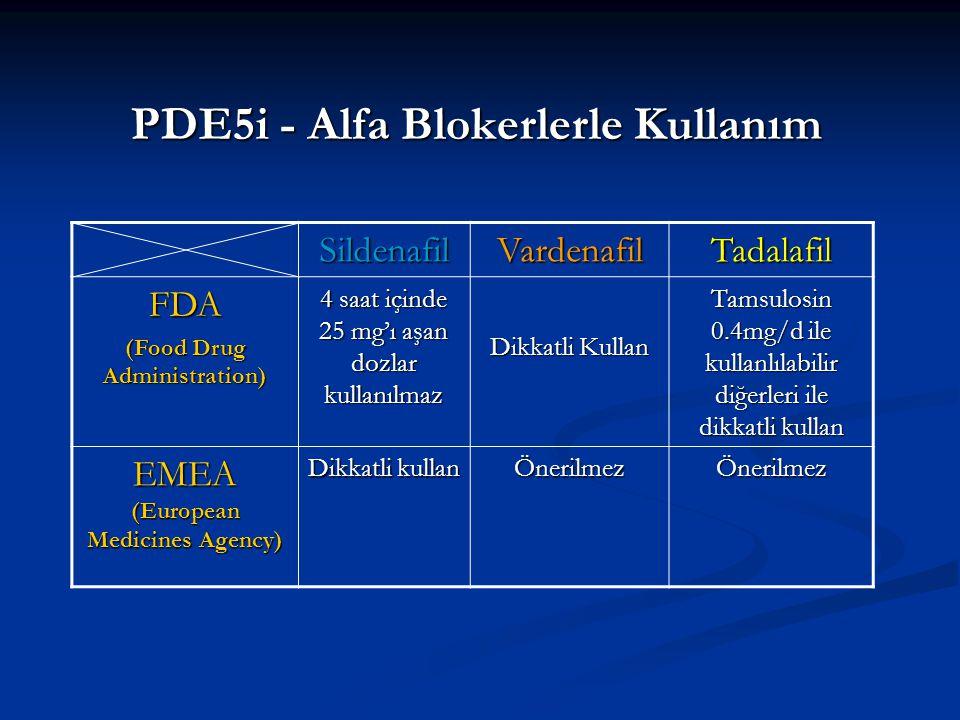 PDE5i - Alfa Blokerlerle Kullanım