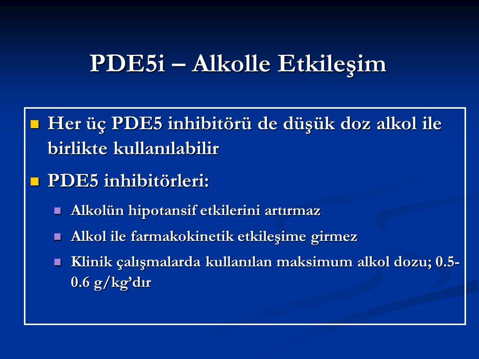 PDE5i – Alkolle Etkileşim