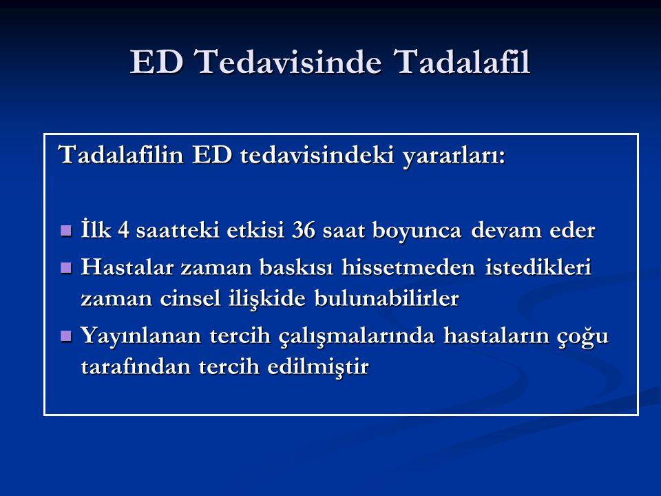 ED Tedavisinde Tadalafil