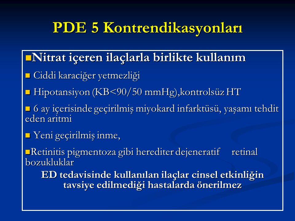 PDE 5 Kontrendikasyonları